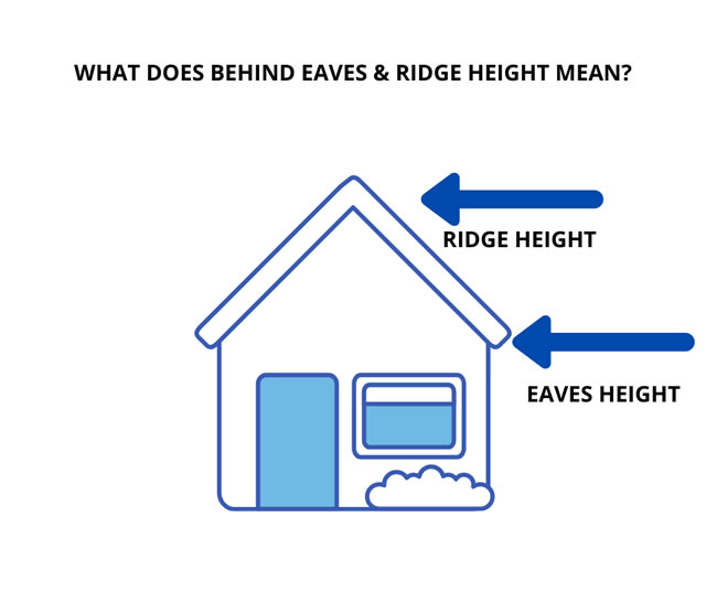 Eaves & Ridge Height