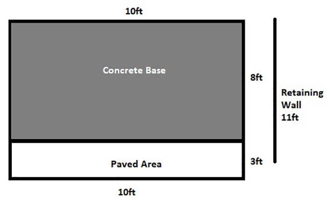 Baseworks Design - Richardson